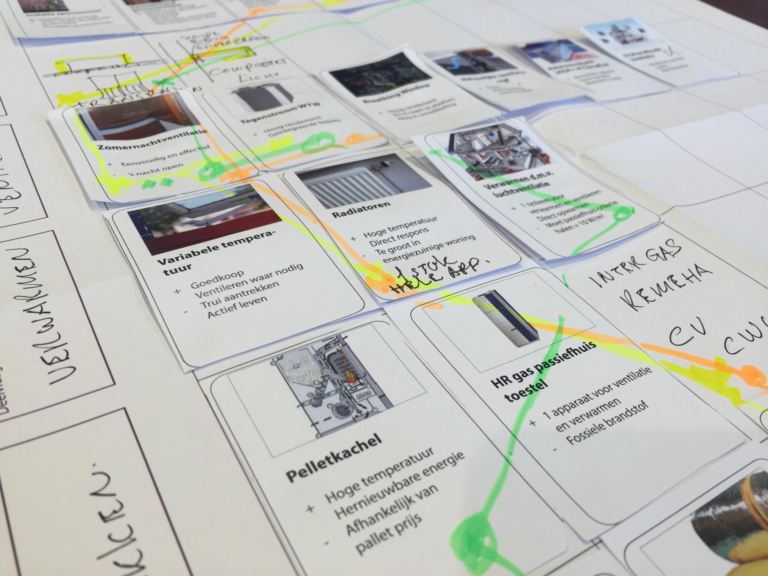DNA workshop Morfologisch ontwerpen – deel 2